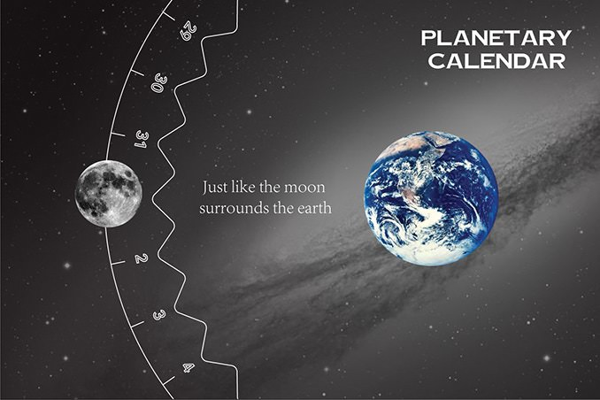 行星運轉的概念製作的環狀金屬萬年曆