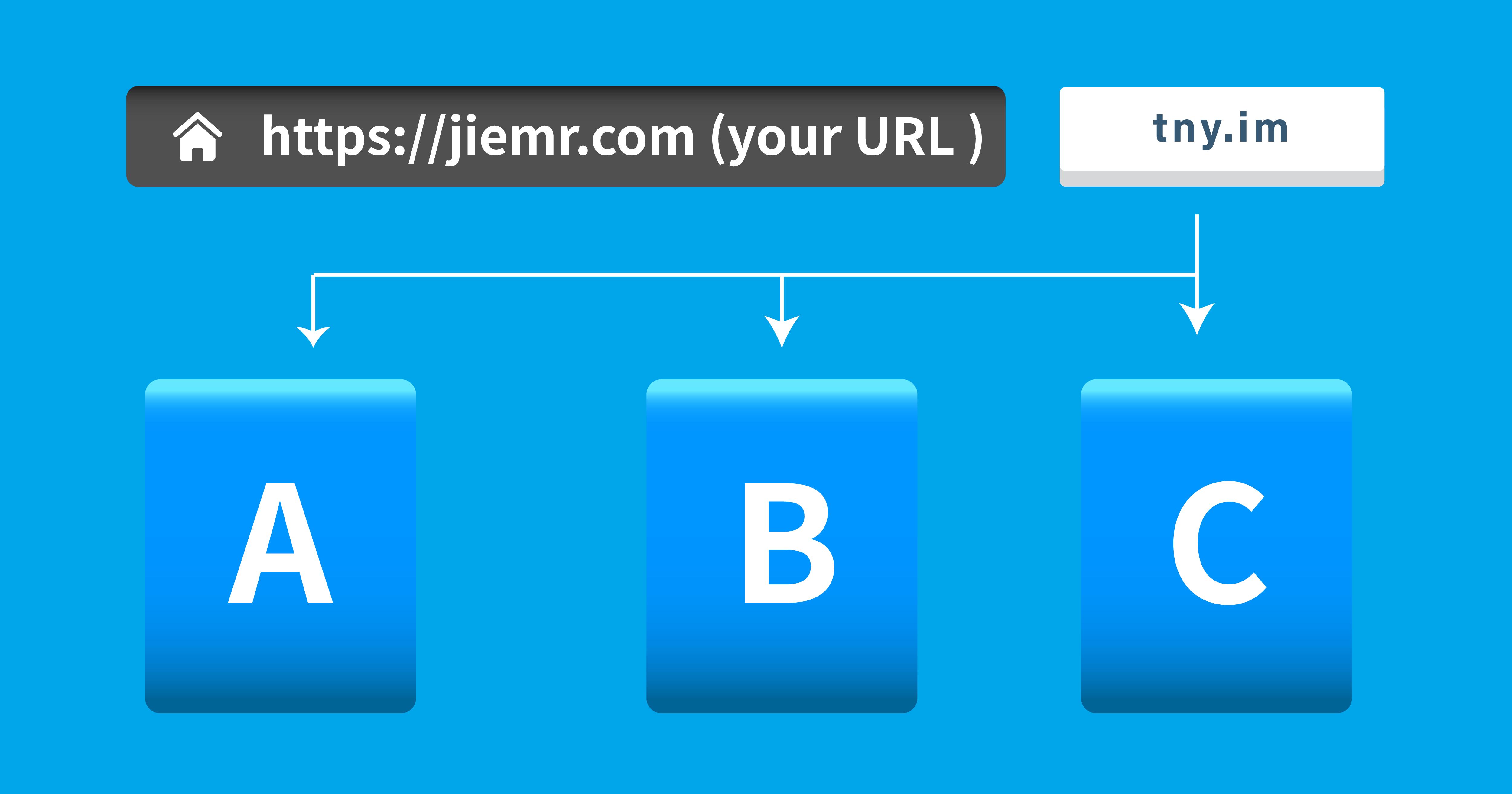 縮短網址特色圖