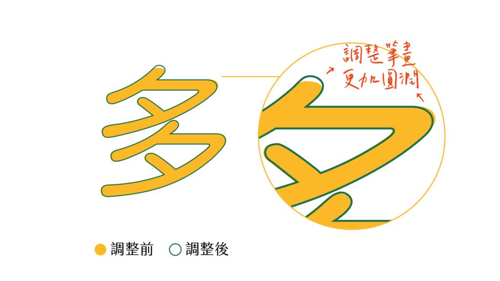多字體設計