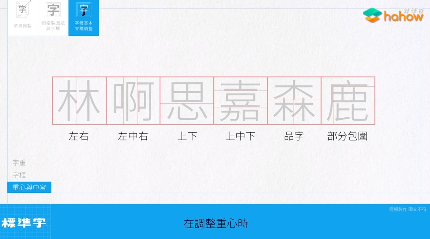 字體的幾種分類
